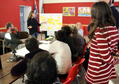 Piano di Inclusione Sociale della Città di Torino